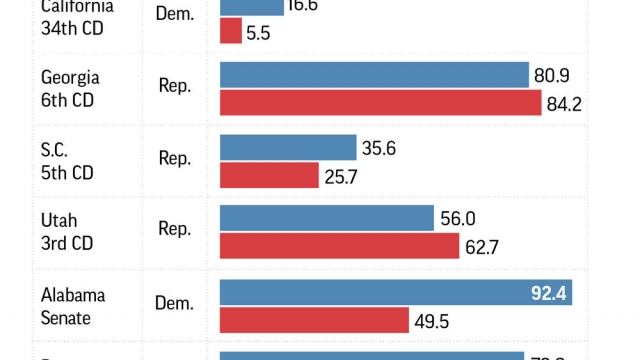 AP Analysis: On enthusiasm, Democrats have advantage